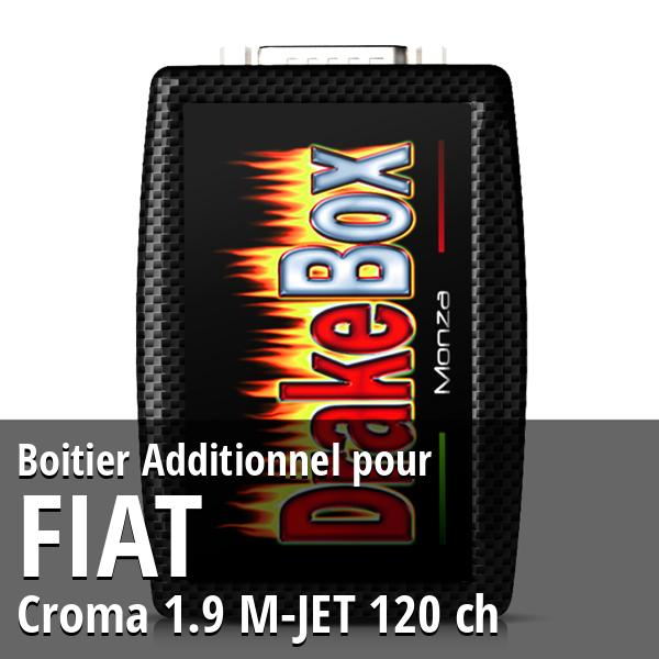 Boitier Additionnel Fiat Croma 1.9 M-JET 120 ch