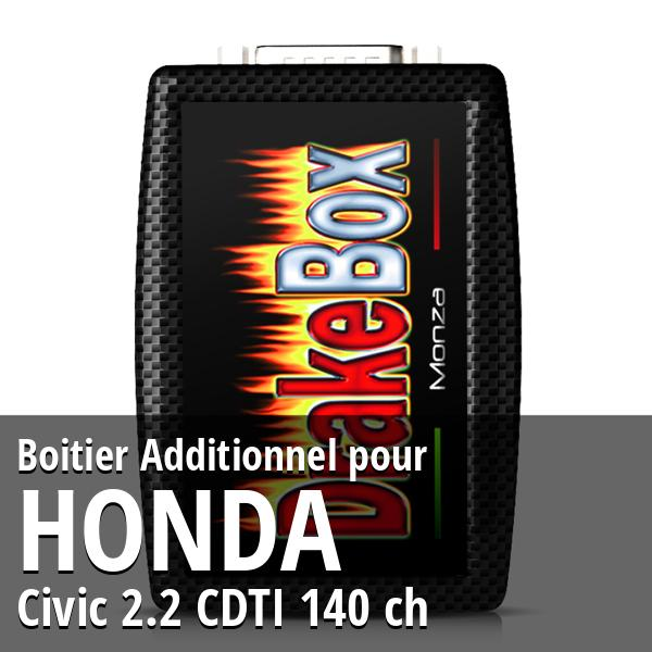 Boitier Additionnel Honda Civic 2.2 CDTI 140 ch