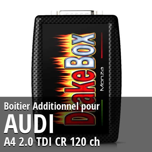 Boitier Additionnel Audi A4 2.0 TDI CR 120 ch